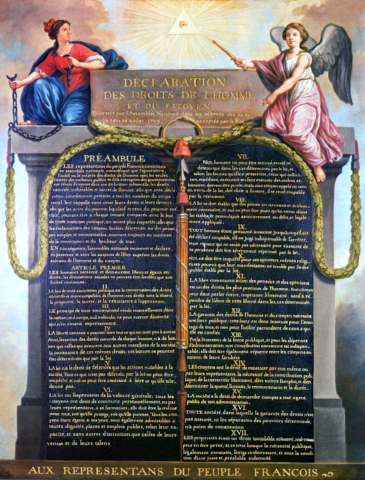 Rappresentazione della Dichiarazione dei Diritti dell'uomo e del cittadino (1789)