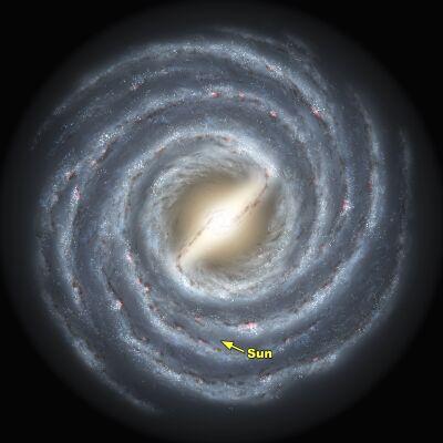 Via Lattea - posizione del nostro Sole