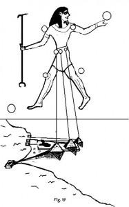 Correlazione della Piramidi di Giza con la cintura di Orione