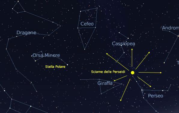 Sciame meteorico Perseidi