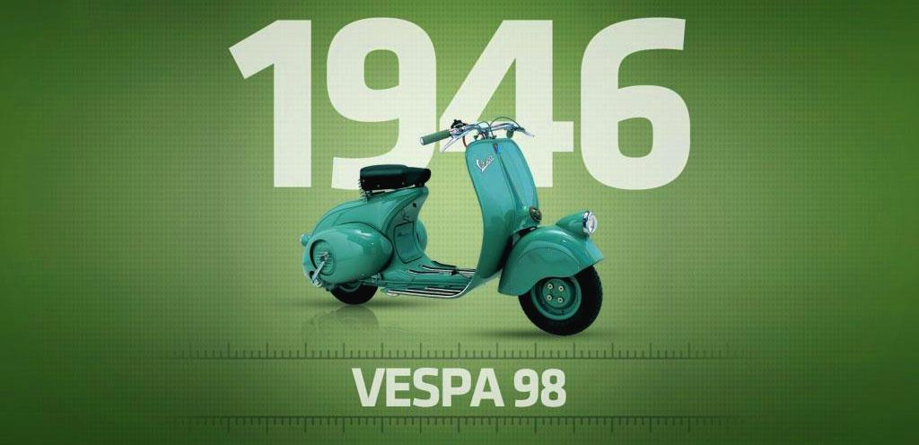 Il primo modello Vespa 98