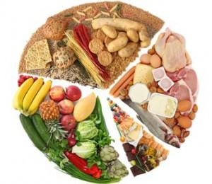 Alcuni cibi della dieta mediterranea