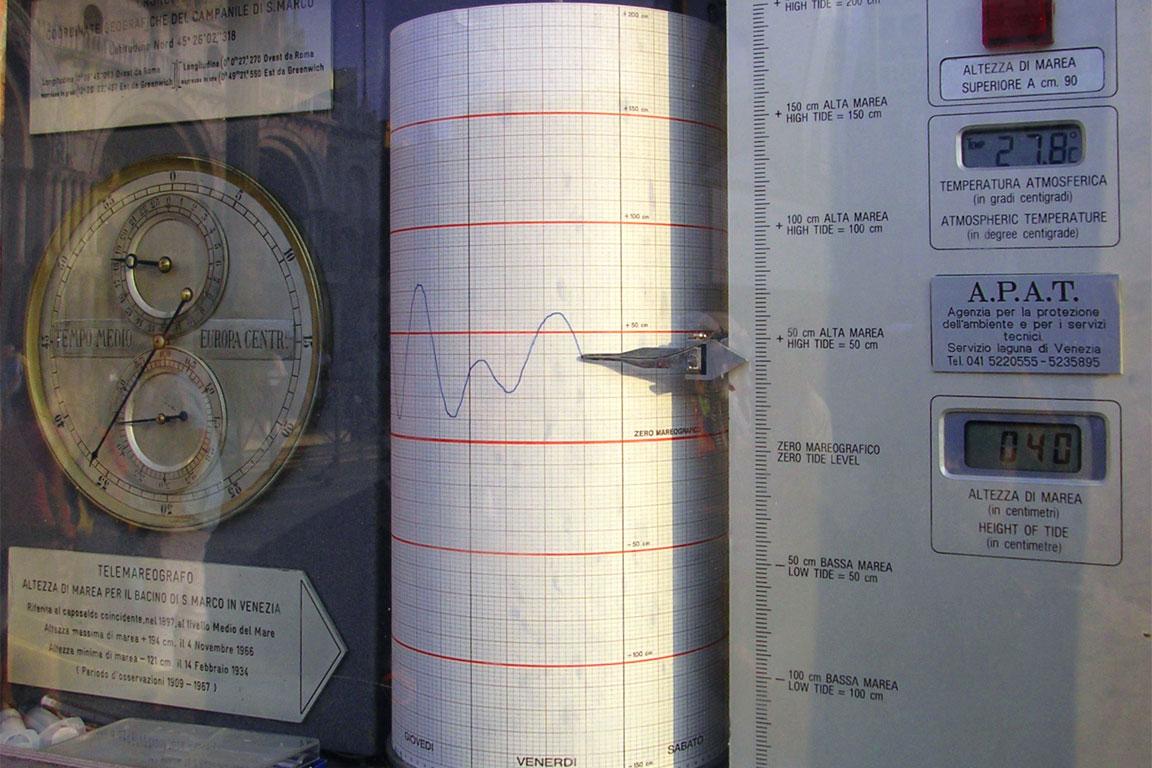 L'altezza sul livello del mare: mareografo