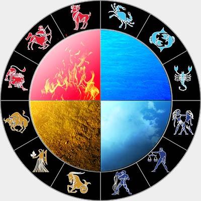 4 elementi segni zodiacali