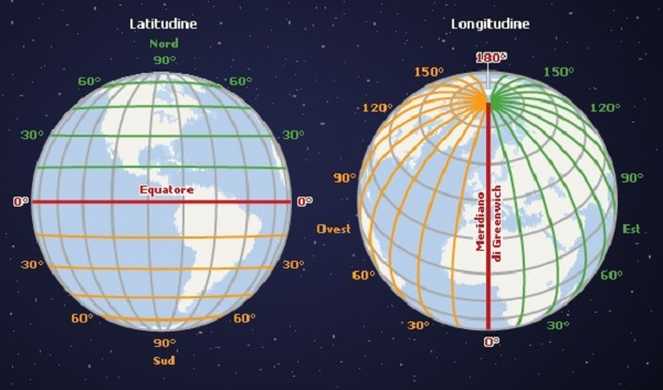latitudine longitudine