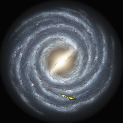Sole Via Lattea