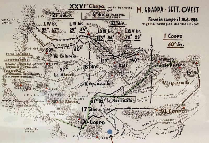 Battaglia del Solstizio (Monte Grappa)