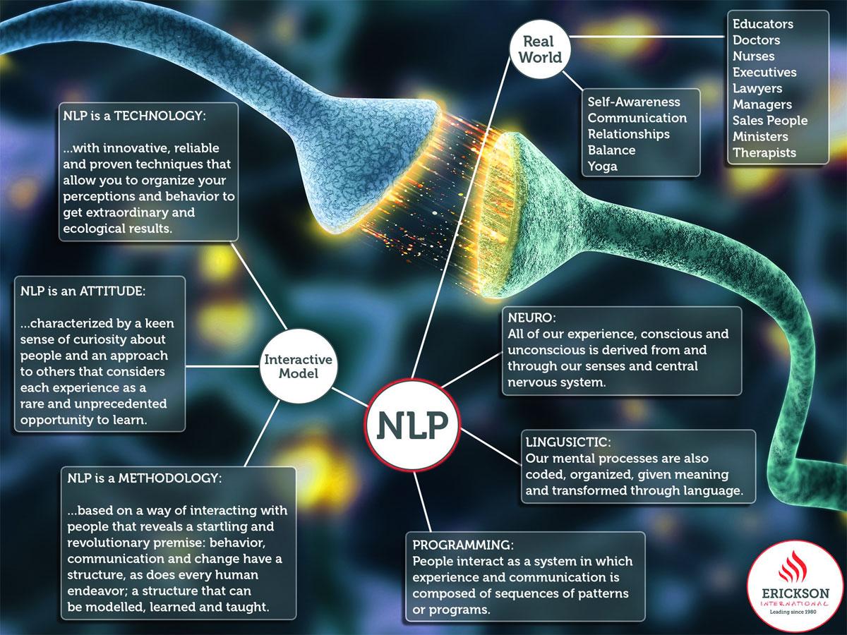 PNL - infografica