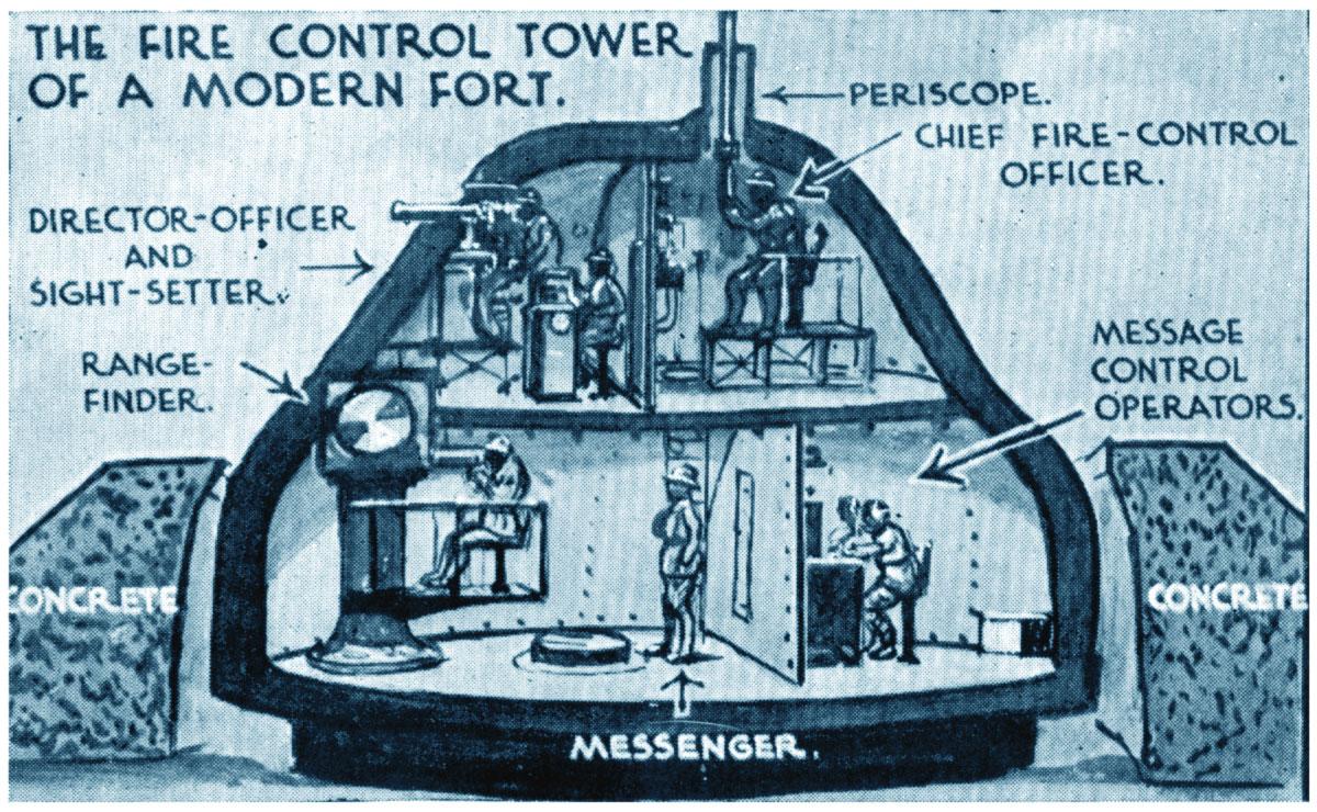 Illustrazione di una torretta di difesa della Linea Maginot