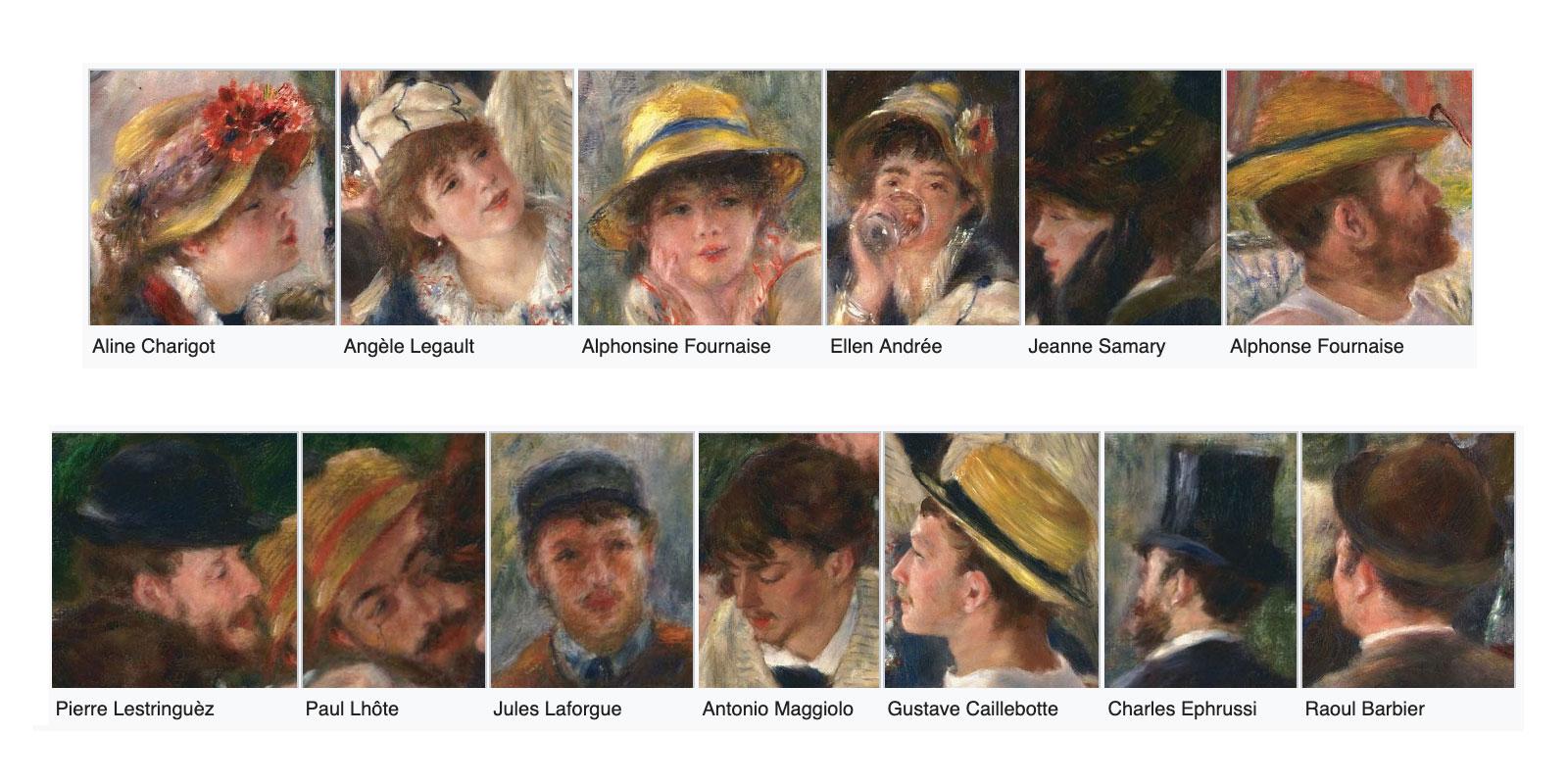I personaggi del quadro La colazione dei canottieri, di Renoir
