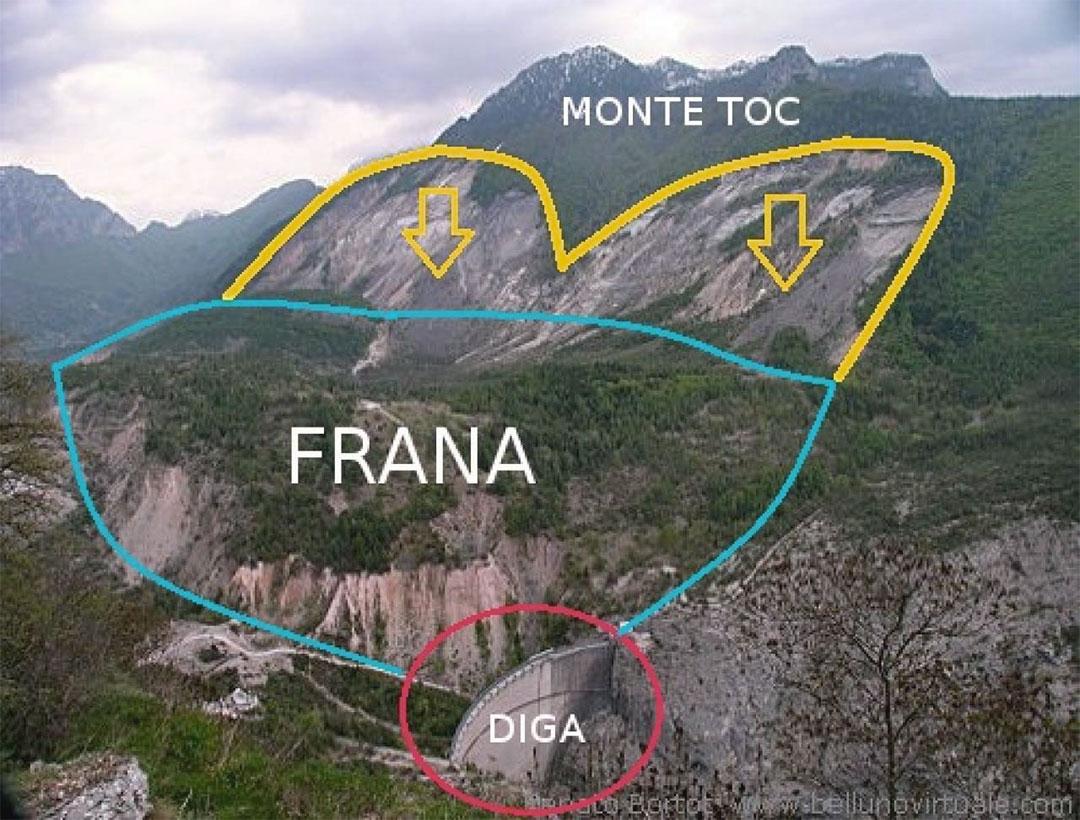 Il monte Toc e la zona della frana che provocò il disastro del Vajont
